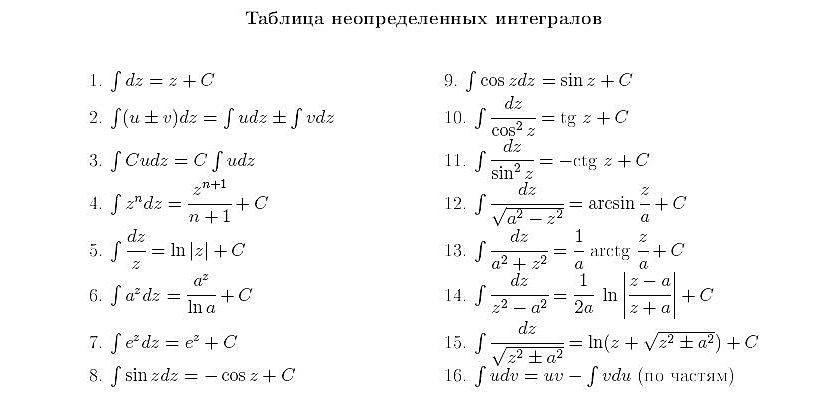 моментов фигуры таблица инерции